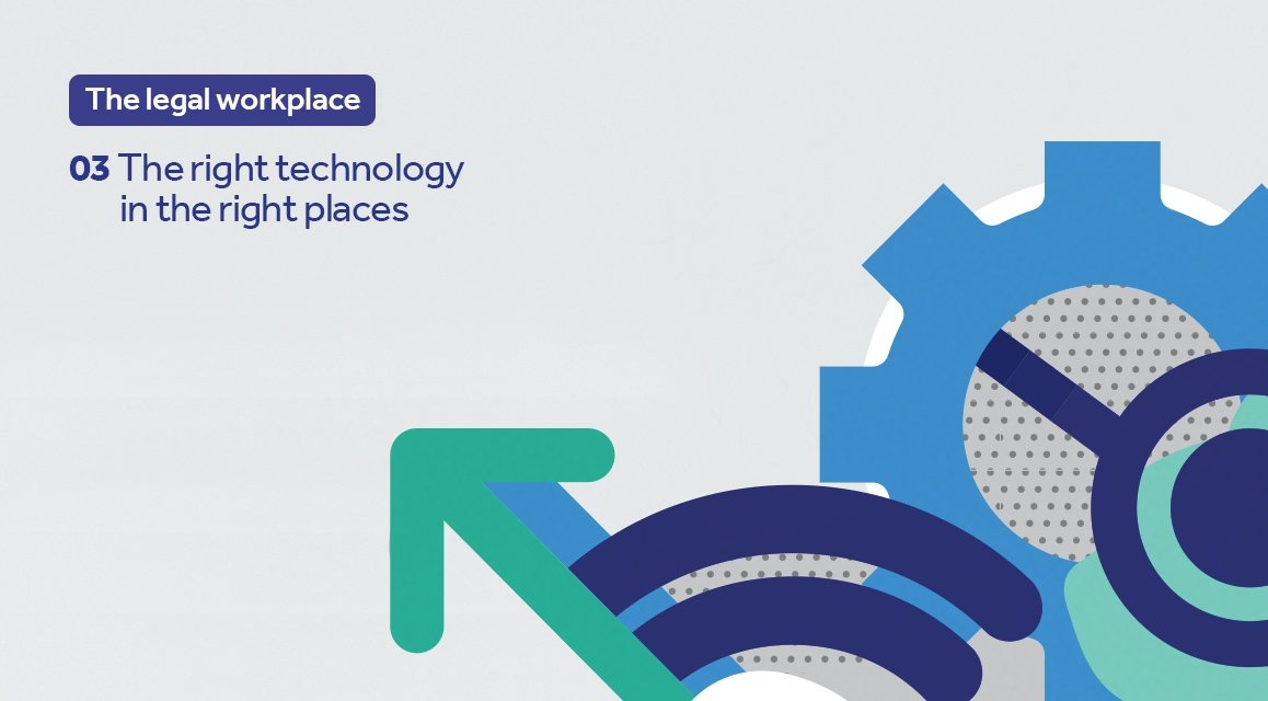 Unispace legal series, technology - the right technology in the right places